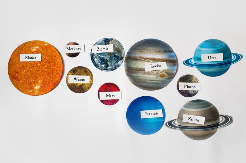 magnetyczne planety