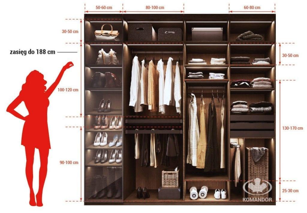 jak zaprojektować garderobę dla kobiety