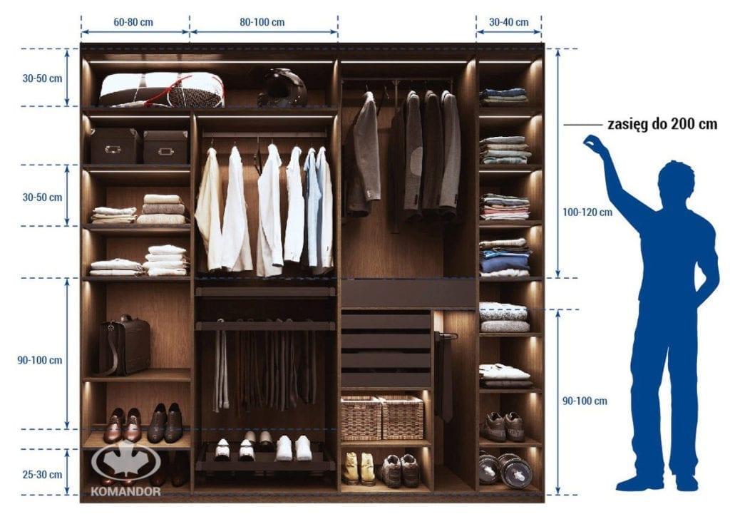 Garderoba dla mężczyzny wymiary