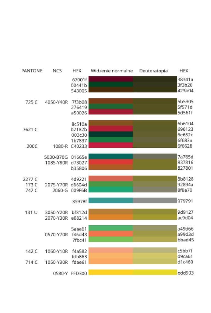 Dutch design week paleta kolorystyczna dla przestrzeni publicznych