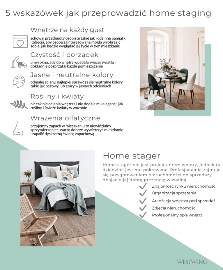 infografika-westwing-home-staging